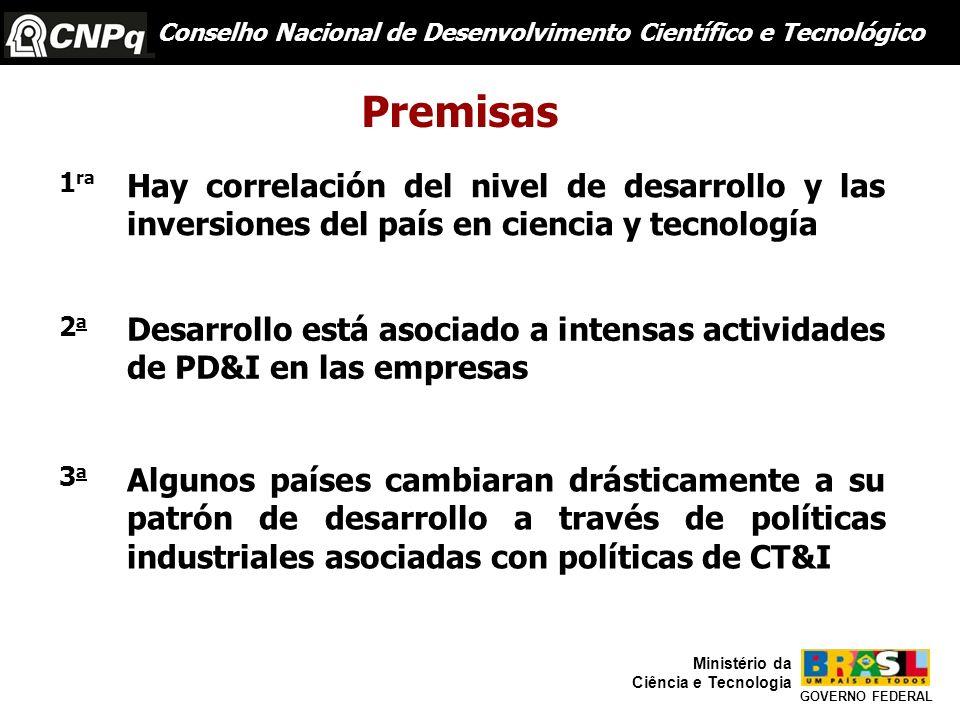 Títulos de Doctorado concedidos anualmente País o región España 9.000 170 Brasil 10.000 52 A.