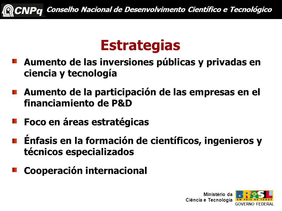 Suecia Finlandia Corea EUA Francia China España Rusia Brasil África del Sur Argentina Méjico Portugal 3,9 3,5 3,0 2,6 2,1 1,3 1,1 0,9 0,8 0,5 Dispendios en P&D en Relación al PIB (2.005) 0,5% 1,0% 1,5% 2,0% 2,5% 3,0% 3,5% 4,0% Conselho Nacional de Desenvolvimento Científico e Tecnológico