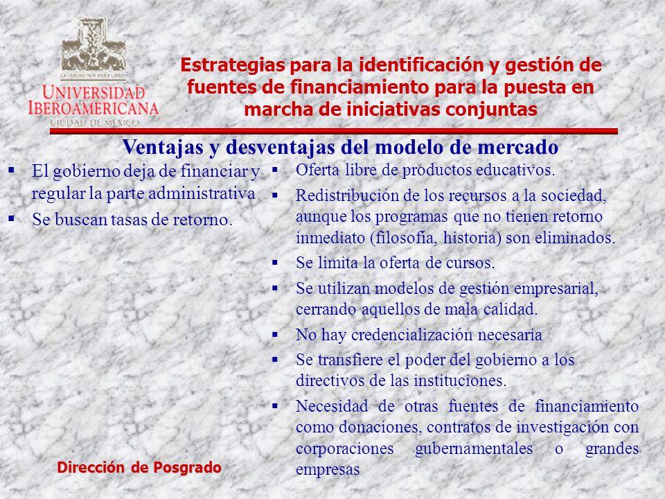 Dirección de Posgrado Estrategias para la identificación y gestión de fuentes de financiamiento para la puesta en marcha de iniciativas conjuntas El g