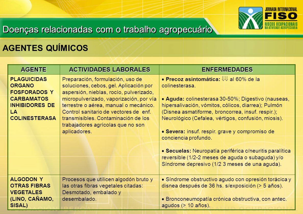 AGENTES QUÍMICOS AGENTE ACTIVIDADES LABORALES ENFERMEDADES PLAGUICIDAS ORGANO FOSFORADOS Y CARBAMATOS INHIBIDORES DE LA COLINESTERASA Preparación, for