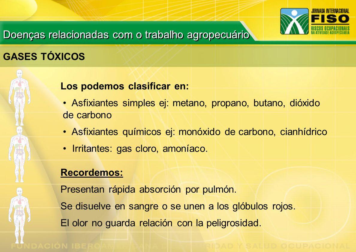 GASES TÓXICOS Los podemos clasificar en: Asfixiantes simples ej: metano, propano, butano, dióxido de carbono Asfixiantes químicos ej: monóxido de carb