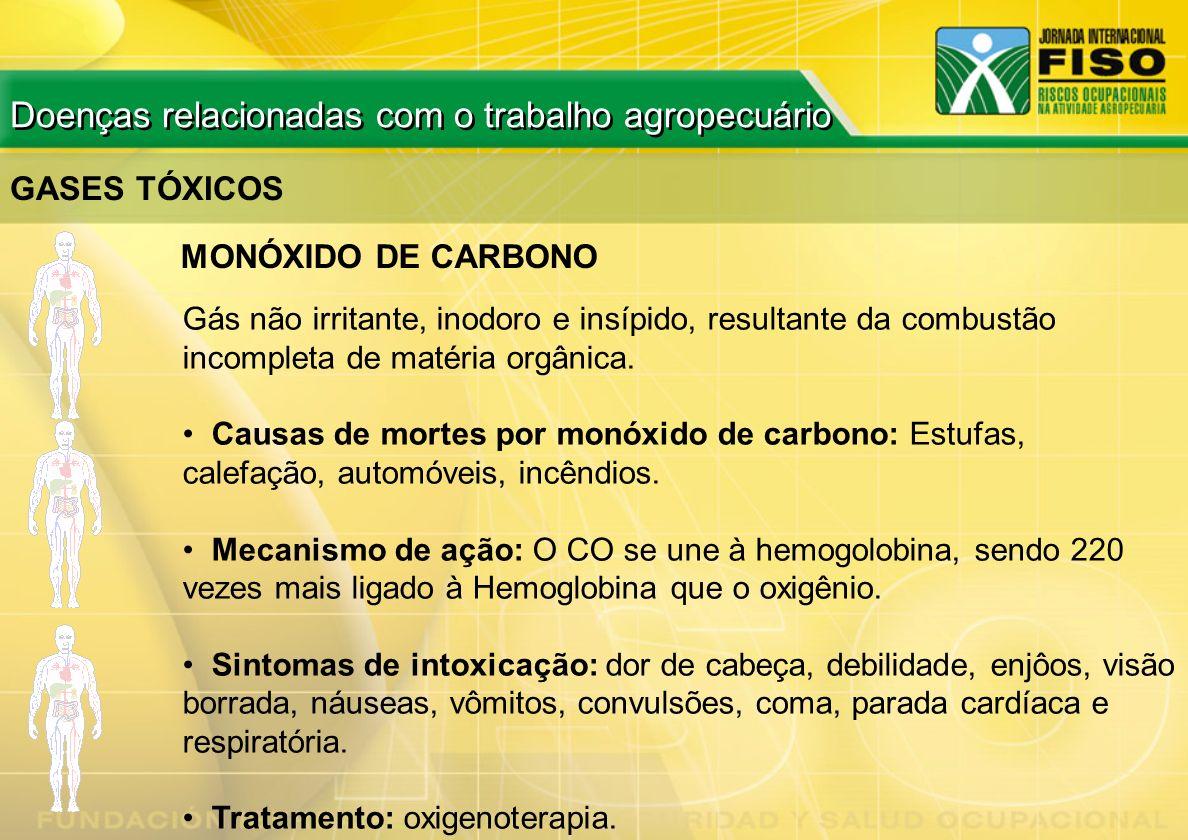 Gás não irritante, inodoro e insípido, resultante da combustão incompleta de matéria orgânica. Causas de mortes por monóxido de carbono: Estufas, cale