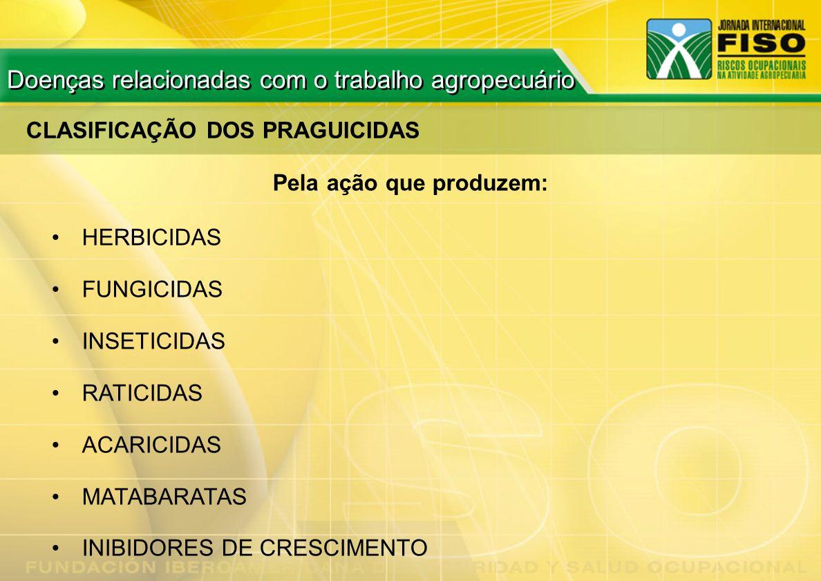 CLASIFICAÇÃO DOS PRAGUICIDAS Pela ação que produzem: HERBICIDAS FUNGICIDAS INSETICIDAS RATICIDAS ACARICIDAS MATABARATAS INIBIDORES DE CRESCIMENTO Doen