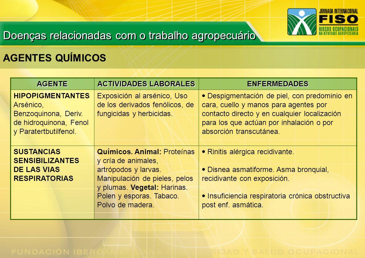 AGENTE ACTIVIDADES LABORALES ENFERMEDADES HIPOPIGMENTANTES Arsénico, Benzoquinona, Deriv. de hidroquinona, Fenol y Paratertbutilfenol. Exposición al a