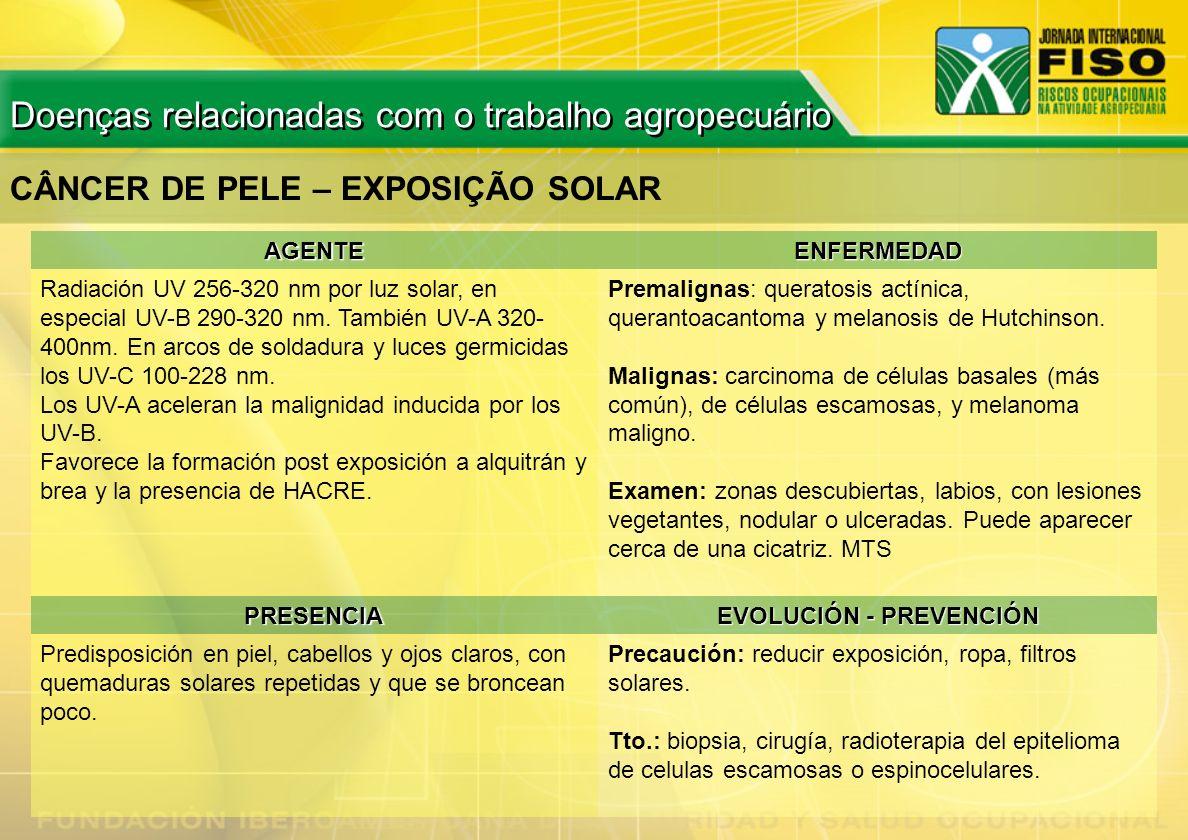 CÂNCER DE PELE – EXPOSIÇÃO SOLAR AGENTEENFERMEDAD Radiación UV 256-320 nm por luz solar, en especial UV-B 290-320 nm. También UV-A 320- 400nm. En arco