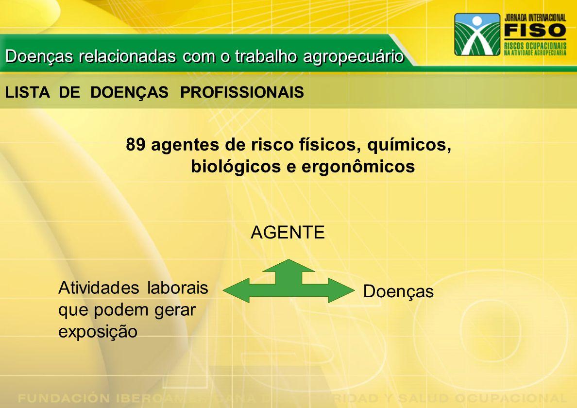 LISTA DE DOENÇAS PROFISSIONAIS 89 agentes de risco físicos, químicos, biológicos e ergonômicos AGENTE Doenças Atividades laborais que podem gerar expo