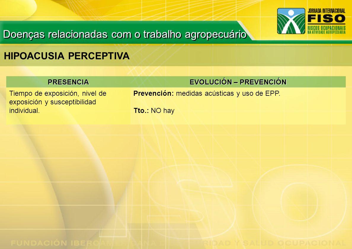 HIPOACUSIA PERCEPTIVA PRESENCIA EVOLUCIÓN – PREVENCIÓN Tiempo de exposición, nivel de exposición y susceptibilidad individual. Prevención: medidas acú