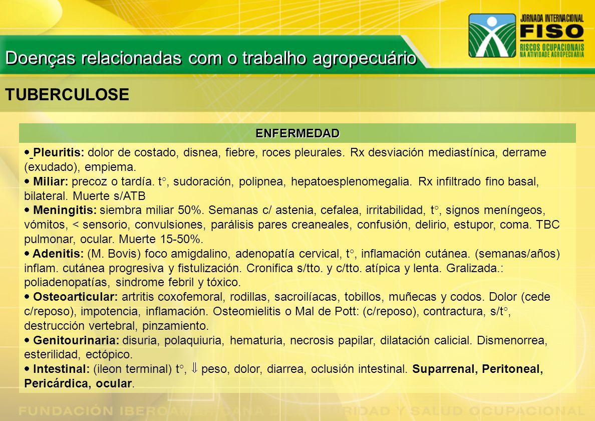 TUBERCULOSE ENFERMEDAD Pleuritis: dolor de costado, disnea, fiebre, roces pleurales. Rx desviación mediastínica, derrame (exudado), empiema. Miliar: p