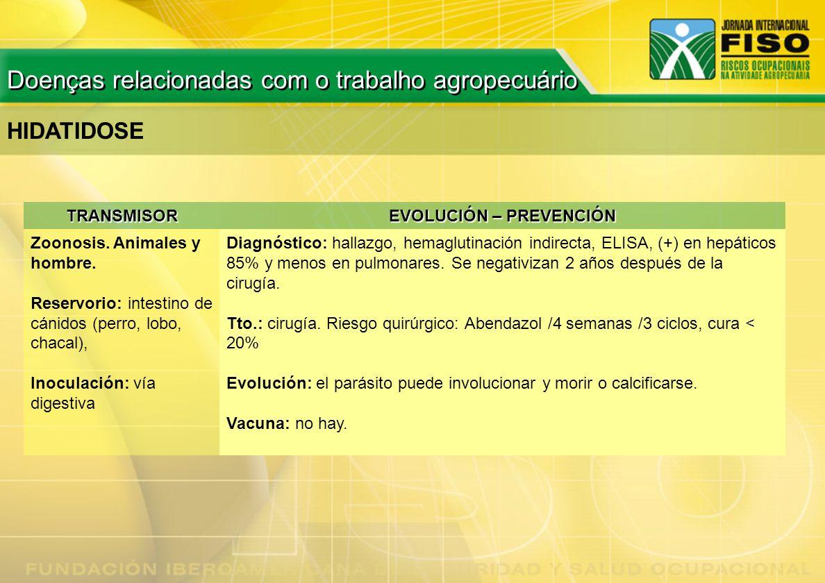 HIDATIDOSE TRANSMISOR EVOLUCIÓN – PREVENCIÓN Zoonosis. Animales y hombre. Reservorio: intestino de cánidos (perro, lobo, chacal), Inoculación: vía dig