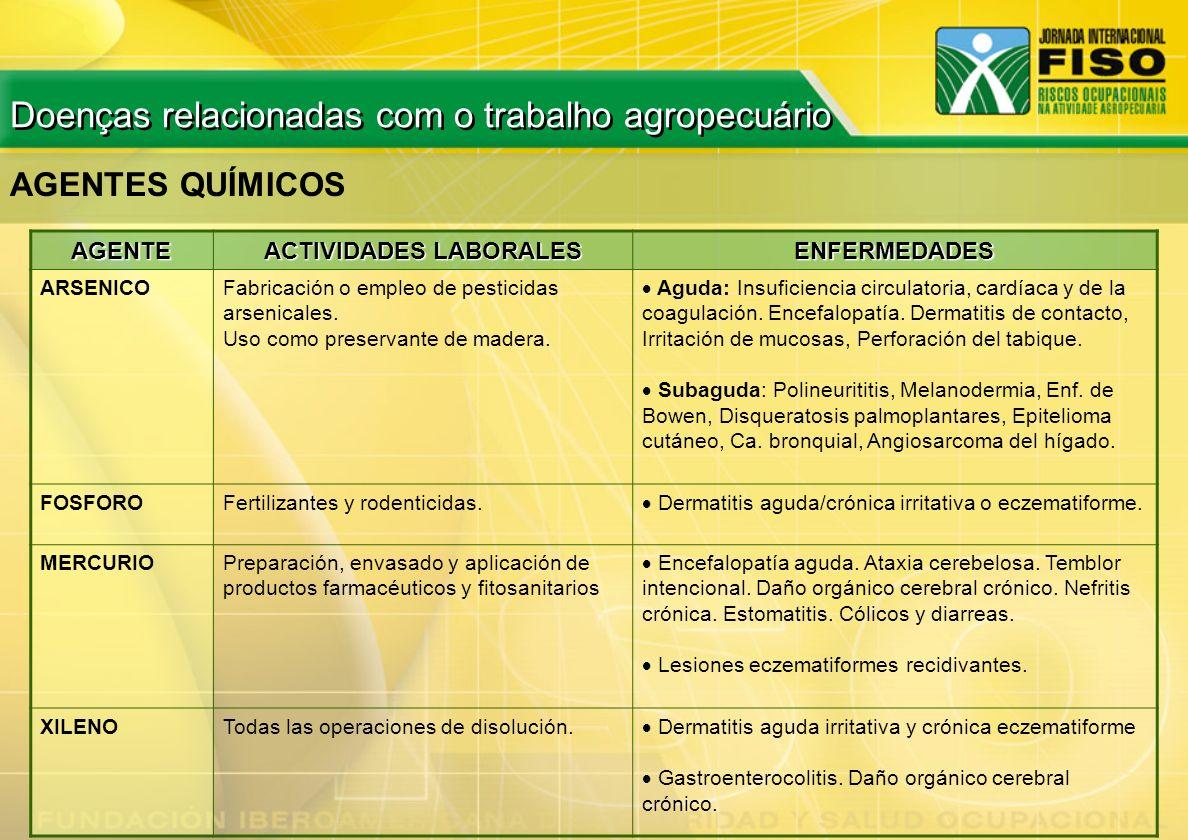 AGENTES QUÍMICOS AGENTE ACTIVIDADES LABORALES ENFERMEDADES ARSENICOFabricación o empleo de pesticidas arsenicales. Uso como preservante de madera. Agu