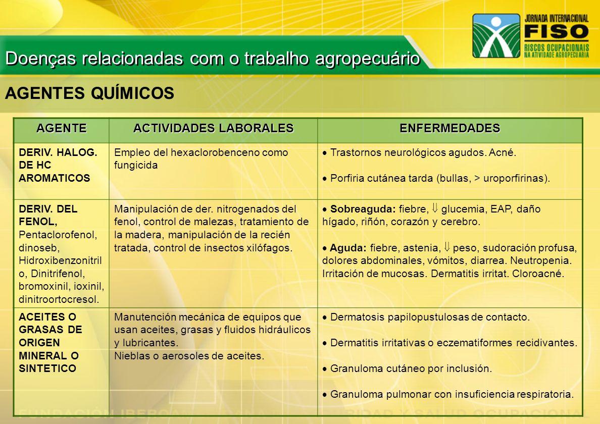 AGENTE ACTIVIDADES LABORALES ENFERMEDADES DERIV. HALOG. DE HC AROMATICOS Empleo del hexaclorobenceno como fungicida Trastornos neurológicos agudos. Ac