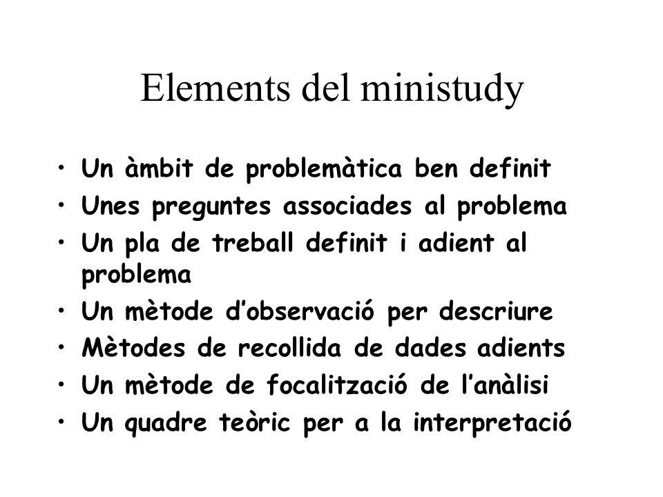 Elements del ministudy Un àmbit de problemàtica ben definit Unes preguntes associades al problema Un pla de treball definit i adient al problema Un mètode dobservació per descriure Mètodes de recollida de dades adients Un mètode de focalització de lanàlisi Un quadre teòric per a la interpretació