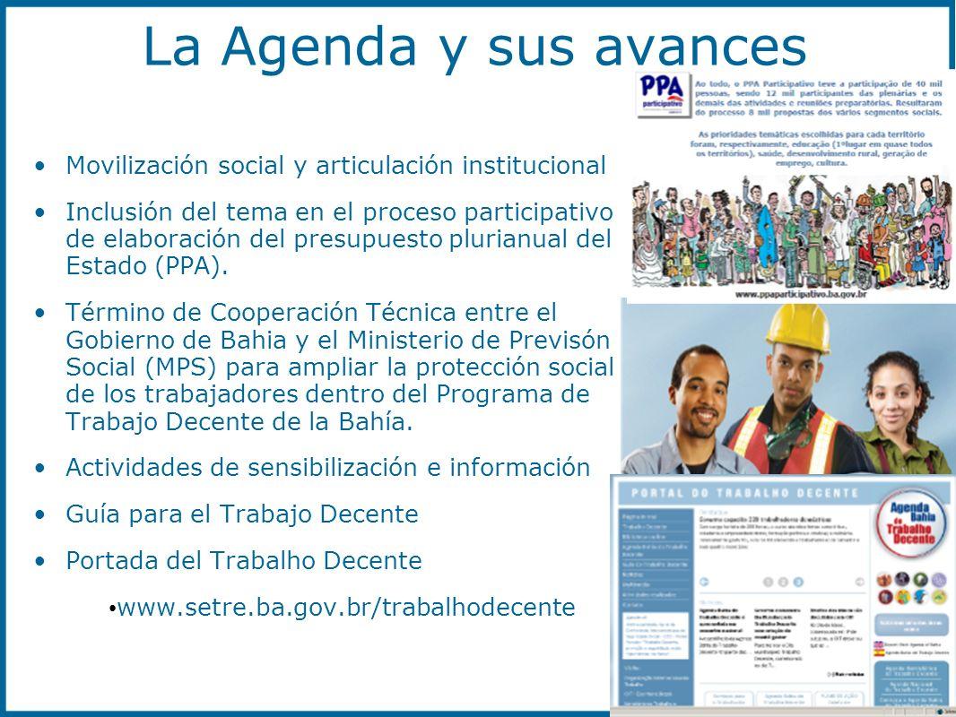 La Agenda y sus avances Movilización social y articulación institucional Inclusión del tema en el proceso participativo de elaboración del presupuesto