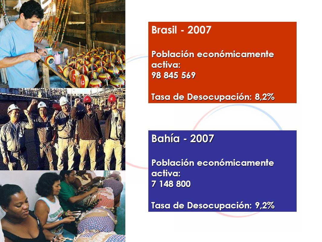 Brasil - 2007 Población económicamente activa: 98 845 569 Tasa de Desocupación: 8,2% Bahía - 2007 Población económicamente activa: 7 148 800 Tasa de D