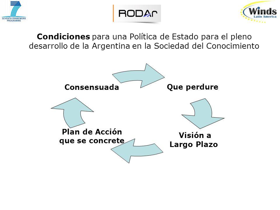 Plano de Ação em Ciência, Tecnologia e Inovação para 2007-2010 A versão completa do PACTI 2007-2010 está em www.mct.gov.br Muito obrigado