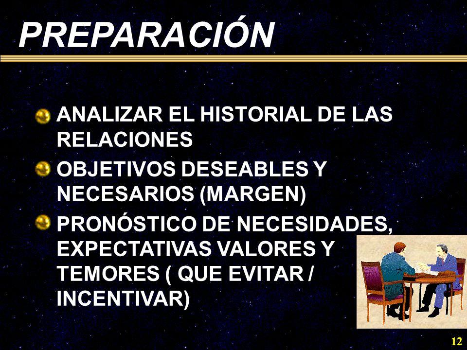 12 PREPARACIÓN ANALIZAR EL HISTORIAL DE LAS RELACIONES OBJETIVOS DESEABLES Y NECESARIOS (MARGEN) PRONÓSTICO DE NECESIDADES, EXPECTATIVAS VALORES Y TEM