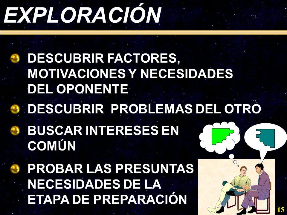 15 BUSCAR INTERESES EN COMÚN PROBAR LAS PRESUNTAS NECESIDADES DE LA ETAPA DE PREPARACIÓN DESCUBRIR PROBLEMAS DEL OTRO EXPLORACIÓN DESCUBRIR FACTORES,