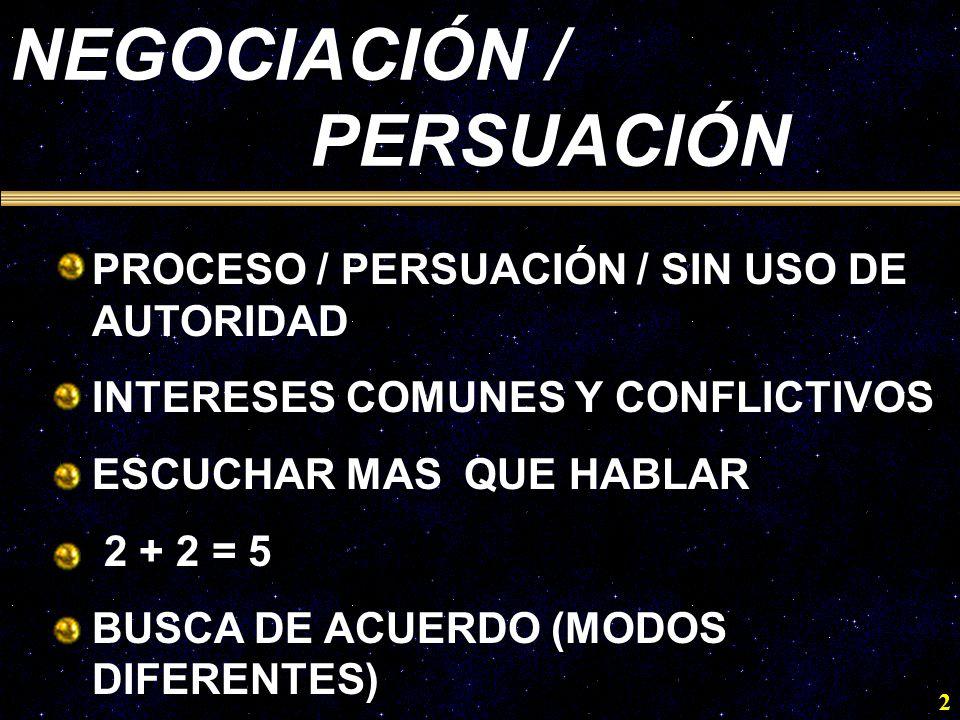 2 NEGOCIACIÓN / PERSUACIÓN PROCESO / PERSUACIÓN / SIN USO DE AUTORIDAD INTERESES COMUNES Y CONFLICTIVOS ESCUCHAR MAS QUE HABLAR 2 + 2 = 5 BUSCA DE ACU