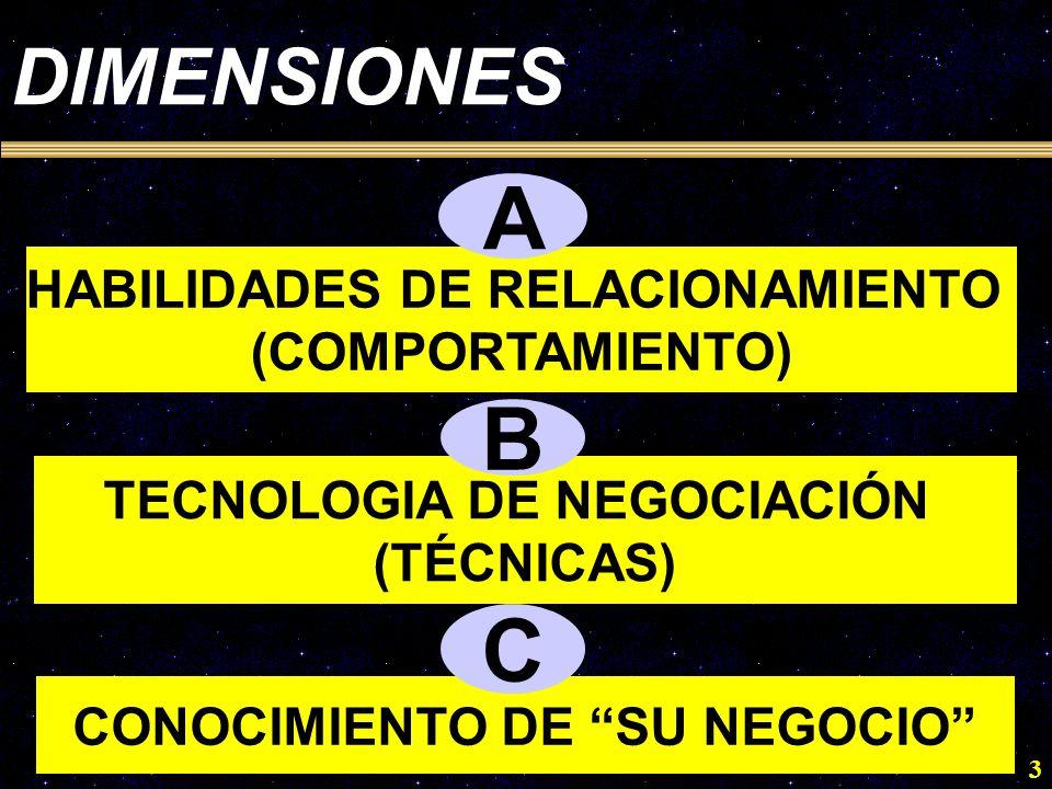 3 CONOCIMIENTO DE SU NEGOCIO TECNOLOGIA DE NEGOCIACIÓN (TÉCNICAS) HABILIDADES DE RELACIONAMIENTO (COMPORTAMIENTO) DIMENSIONES A B C