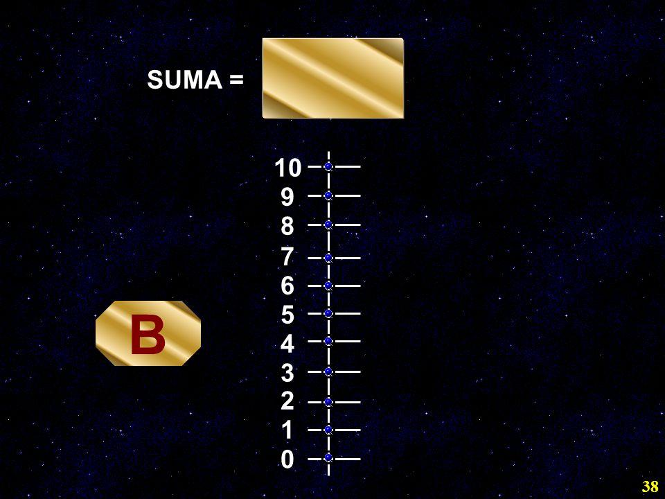 38 SUMA = B 0 1 2 3 4 5 6 7 8 9 10