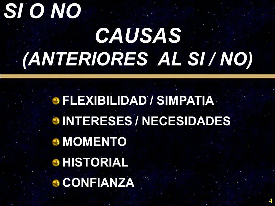 4 SI O NO CAUSAS (ANTERIORES AL SI / NO) FLEXIBILIDAD / SIMPATIA INTERESES / NECESIDADES MOMENTO HISTORIAL CONFIANZA