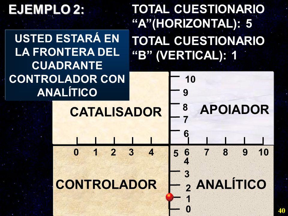 40 01109876 5 32 1 2 3 4 6 7 8 9 0 CATALISADOR APOIADOR ANALÍTICO USTED ESTARÁ EN LA FRONTERA DEL CUADRANTE CONTROLADOR CON ANALÍTICO TOTAL CUESTIONAR