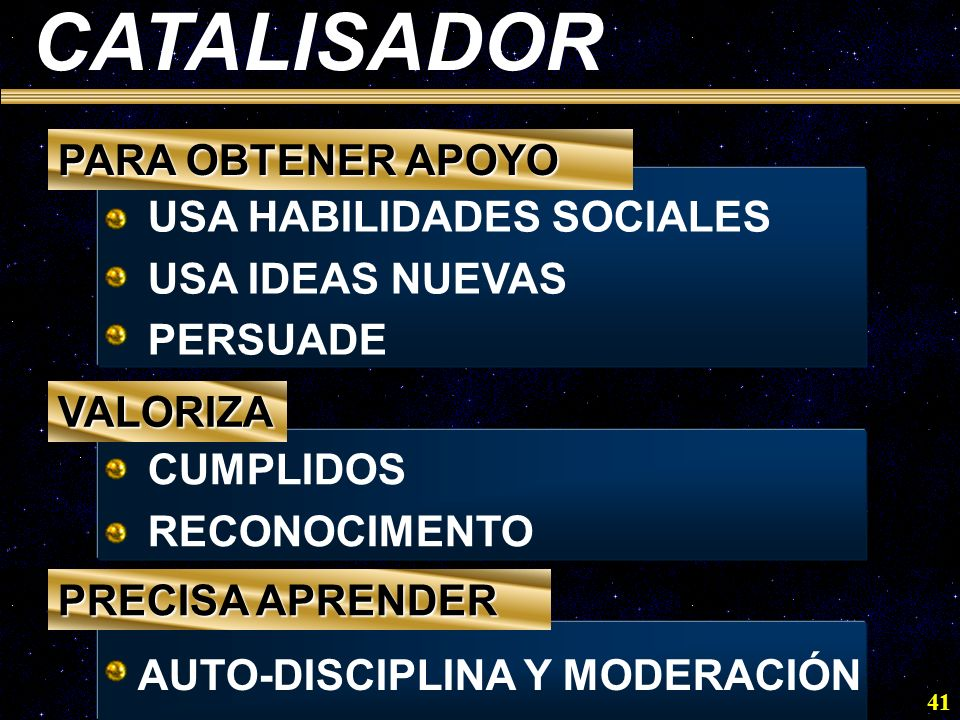 41 CATALISADOR ·USA HABILIDADES SOCIALES ·USA IDEAS NUEVAS ·PERSUADE PARA OBTENER APOYO VALORIZA ·CUMPLIDOS ·RECONOCIMENTO ·AUTO-DISCIPLINA Y MODERACI