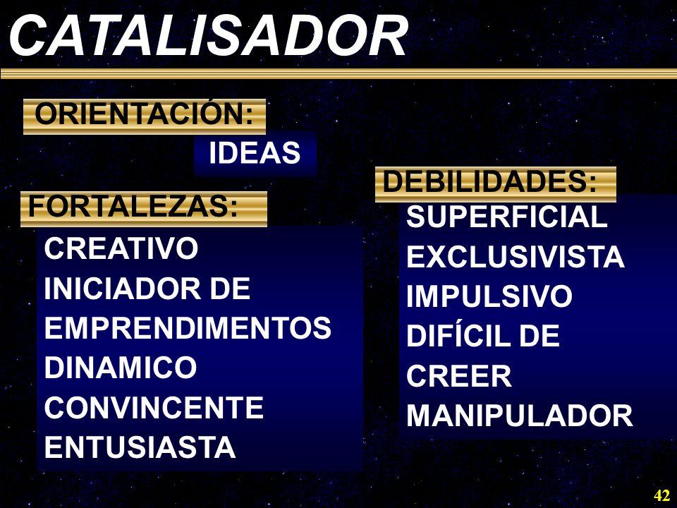 42 IDEAS CATALISADOR ORIENTACIÓN: CREATIVO INICIADOR DE EMPRENDIMENTOS DINAMICO CONVINCENTE ENTUSIASTA FORTALEZAS: SUPERFICIAL EXCLUSIVISTA IMPULSIVO