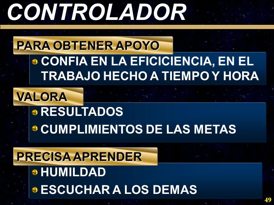 49 ·RESULTADOS ·CUMPLIMIENTOS DE LAS METAS ·CONFIA EN LA EFICICIENCIA, EN EL TRABAJO HECHO A TIEMPO Y HORA PARA OBTENER APOYO VALORA CONTROLADOR ·HUMI
