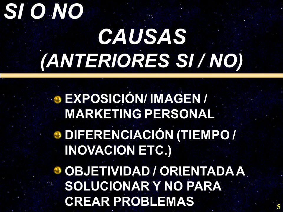 5 EXPOSICIÓN/ IMAGEN / MARKETING PERSONAL DIFERENCIACIÓN (TIEMPO / INOVACION ETC.) OBJETIVIDAD / ORIENTADA A SOLUCIONAR Y NO PARA CREAR PROBLEMAS SI O