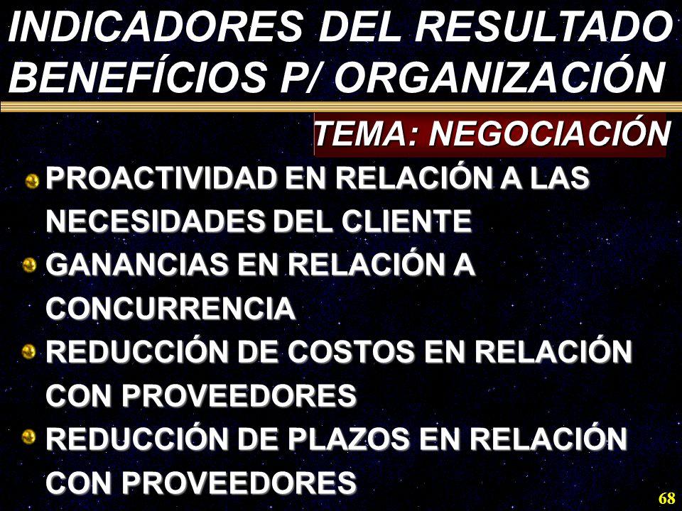 68 PROACTIVIDAD EN RELACIÓN A LAS NECESIDADES DEL CLIENTE GANANCIAS EN RELACIÓN A CONCURRENCIA REDUCCIÓN DE COSTOS EN RELACIÓN CON PROVEEDORES REDUCCI