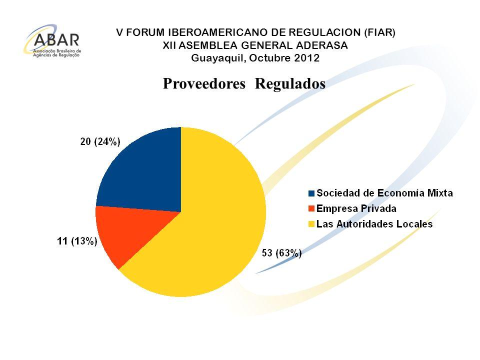 V FORUM IBEROAMERICANO DE REGULACION (FIAR) XII ASEMBLEA GENERAL ADERASA Guayaquil, Octubre 2012 Proveedores Regulados