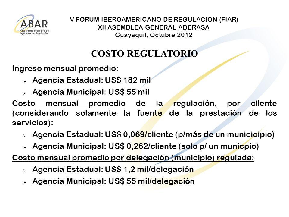 V FORUM IBEROAMERICANO DE REGULACION (FIAR) XII ASEMBLEA GENERAL ADERASA Guayaquil, Octubre 2012 COSTO REGULATORIO Ingreso mensual promedio: Agencia E