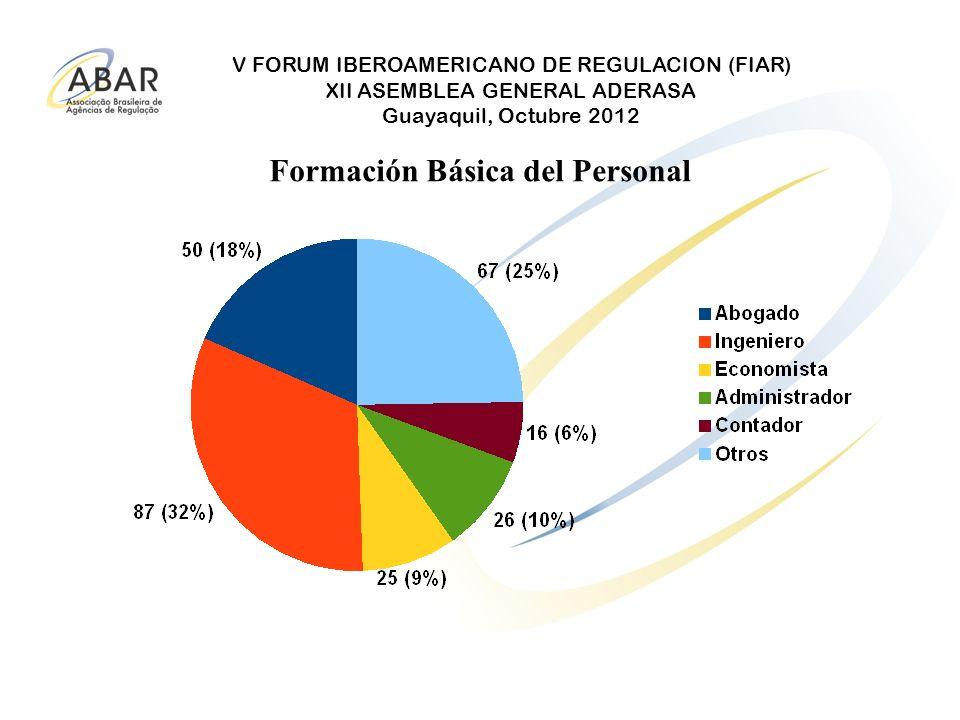 V FORUM IBEROAMERICANO DE REGULACION (FIAR) XII ASEMBLEA GENERAL ADERASA Guayaquil, Octubre 2012 Formación Básica del Personal