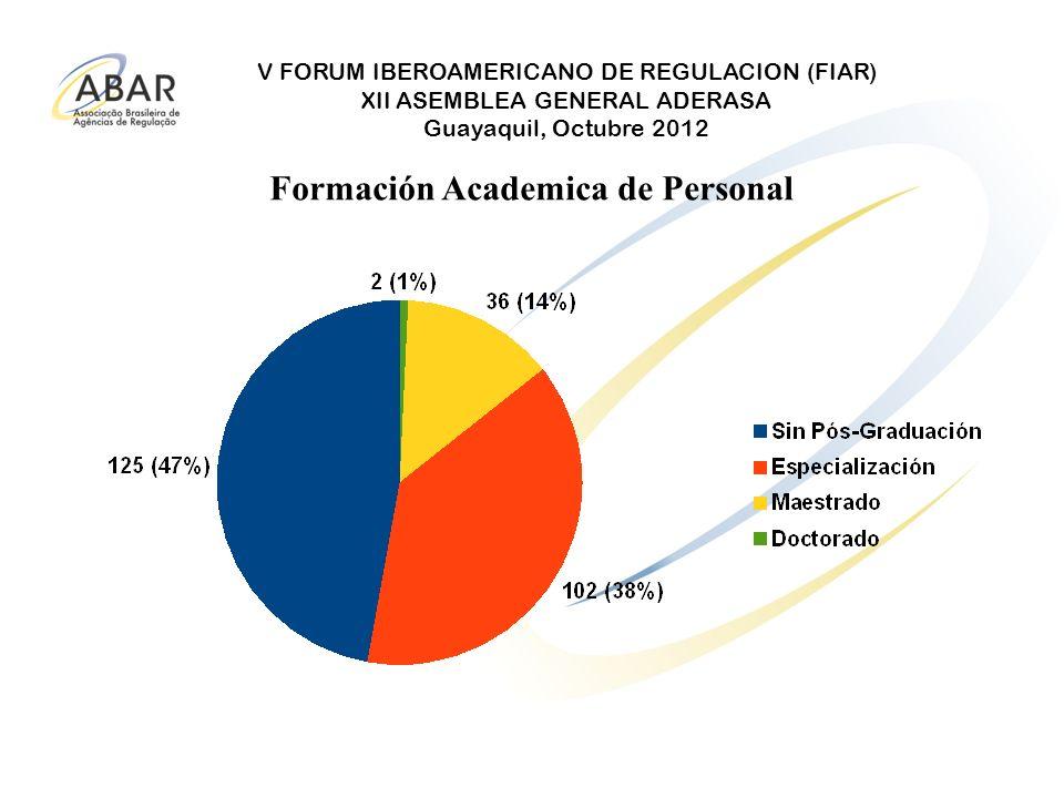 V FORUM IBEROAMERICANO DE REGULACION (FIAR) XII ASEMBLEA GENERAL ADERASA Guayaquil, Octubre 2012 Formación Academica de Personal