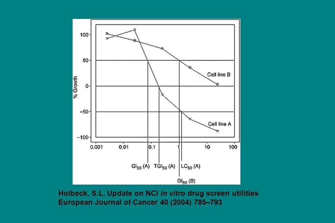 Metástasis pulmonar inducida pela linaje B16-F10 (melanoma)