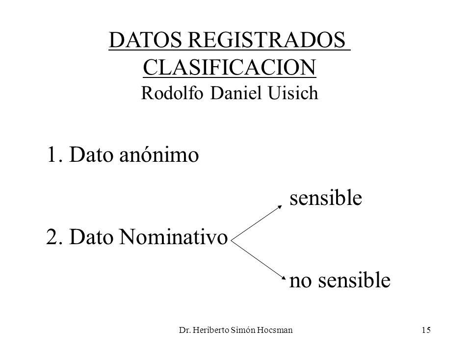 Dr. Heriberto Simón Hocsman15 DATOS REGISTRADOS CLASIFICACION Rodolfo Daniel Uisich 1. Dato anónimo 2. Dato Nominativo sensible no sensible