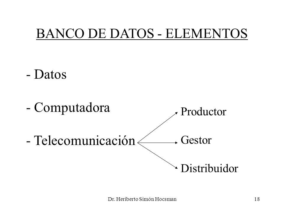 Dr. Heriberto Simón Hocsman18 BANCO DE DATOS - ELEMENTOS - Datos - Computadora - Telecomunicación Productor Gestor Distribuidor
