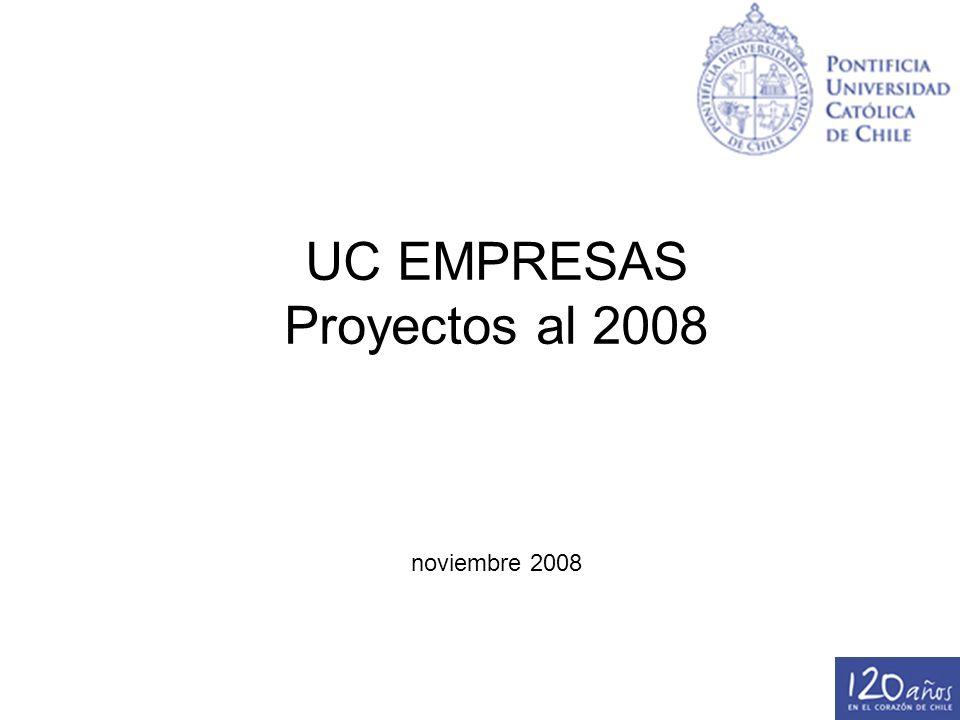 Vincular a la UC con el sector privado y el Estado para: mejorar competitividad en la empresa promover el emprendimiento incentivar la innovación crear alianzas de la UC con la empresa privada Misión