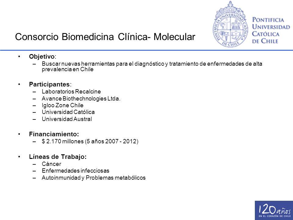 Consorcio Biomedicina Clínica- Molecular Objetivo: –Buscar nuevas herramientas para el diagnóstico y tratamiento de enfermedades de alta prevalencia e