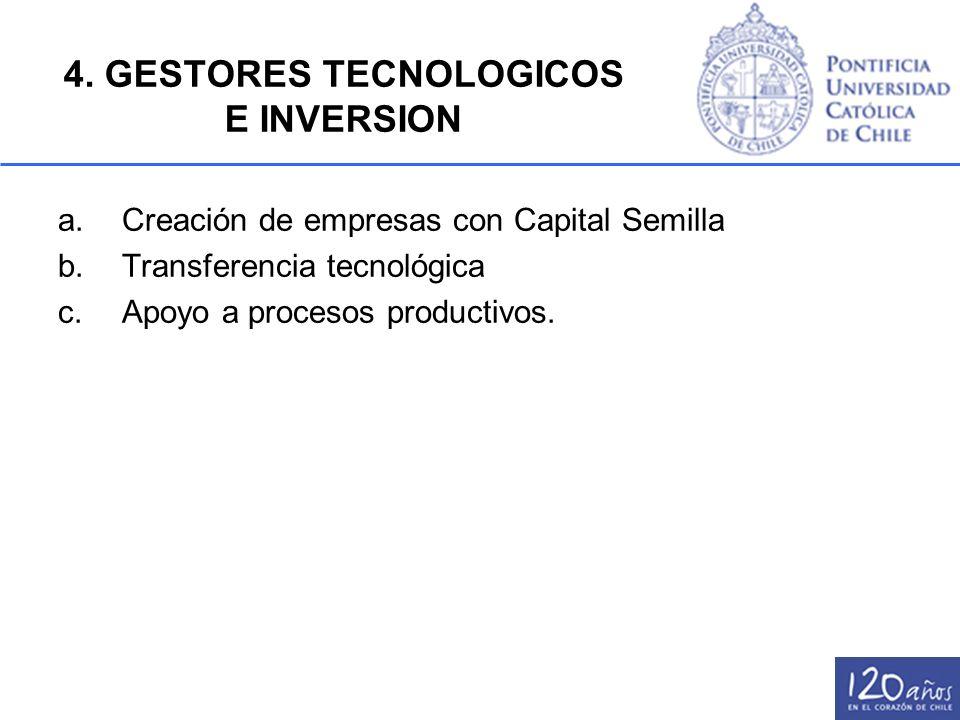4. GESTORES TECNOLOGICOS E INVERSION a.Creación de empresas con Capital Semilla b.Transferencia tecnológica c.Apoyo a procesos productivos.