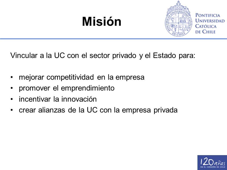 Vincular a la UC con el sector privado y el Estado para: mejorar competitividad en la empresa promover el emprendimiento incentivar la innovación crea