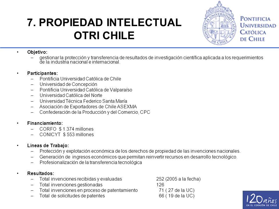 7. PROPIEDAD INTELECTUAL OTRI CHILE Objetivo: –gestionar la protección y transferencia de resultados de investigación científica aplicada a los requer