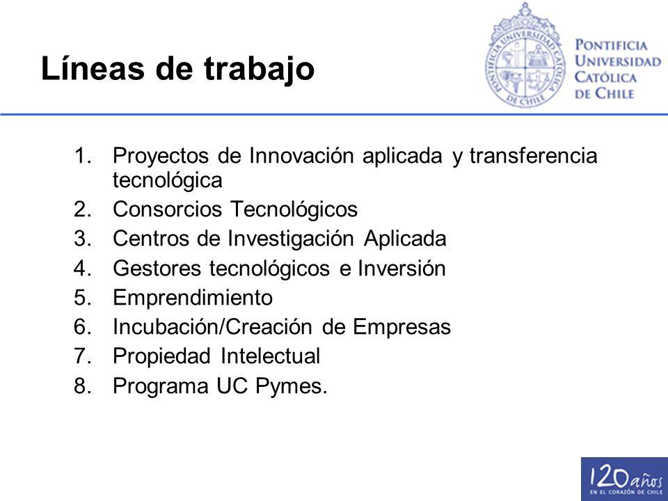 Líneas de trabajo 1.Proyectos de Innovación aplicada y transferencia tecnológica 2.Consorcios Tecnológicos 3.Centros de Investigación Aplicada 4.Gesto