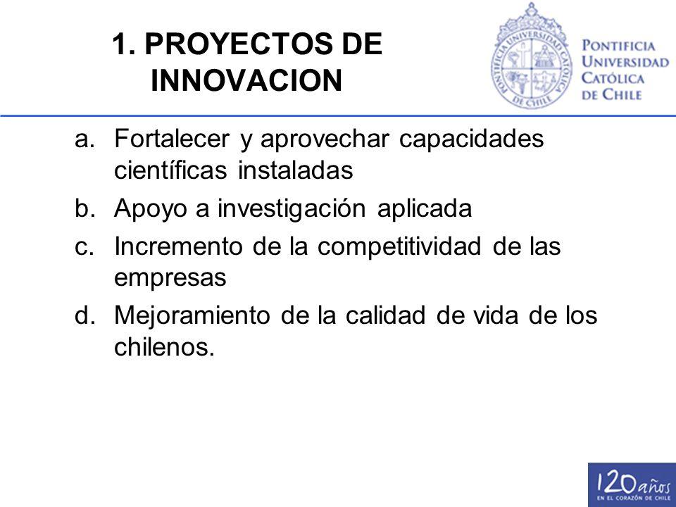 1. PROYECTOS DE INNOVACION a.Fortalecer y aprovechar capacidades científicas instaladas b.Apoyo a investigación aplicada c.Incremento de la competitiv
