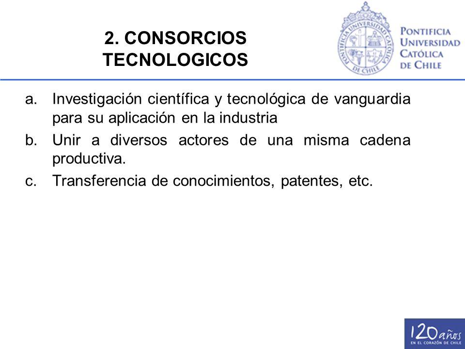 a.Investigación científica y tecnológica de vanguardia para su aplicación en la industria b.Unir a diversos actores de una misma cadena productiva. c.