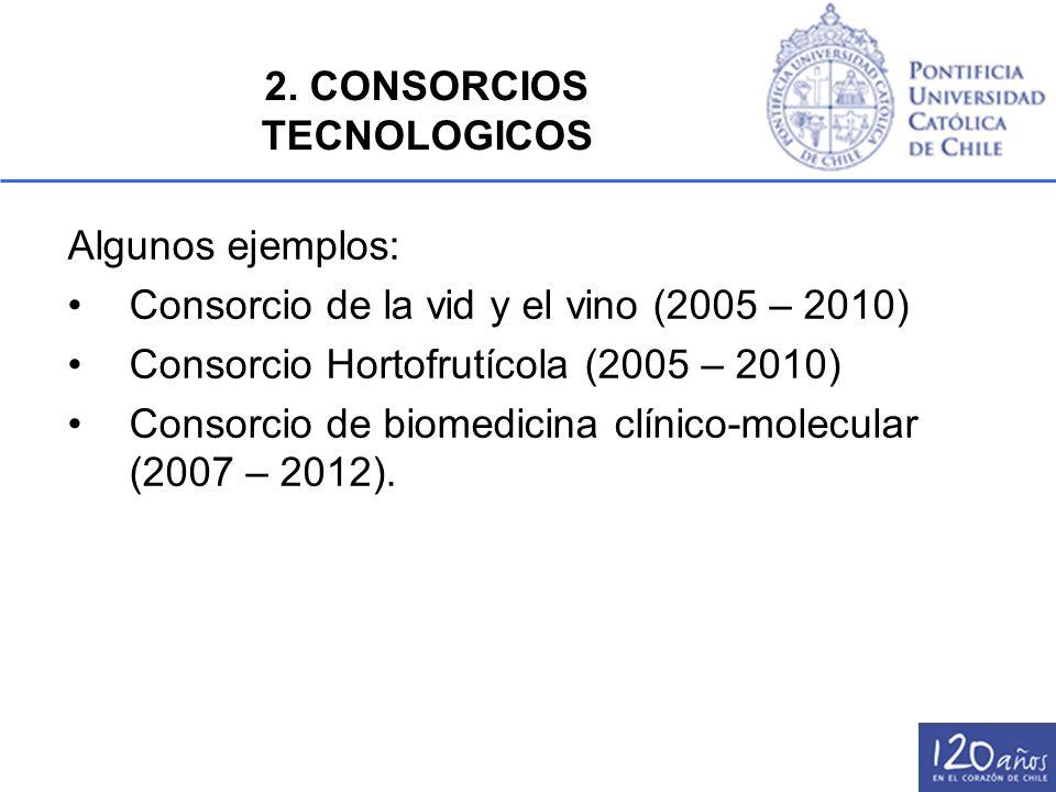 Algunos ejemplos: Consorcio de la vid y el vino (2005 – 2010) Consorcio Hortofrutícola (2005 – 2010) Consorcio de biomedicina clínico-molecular (2007