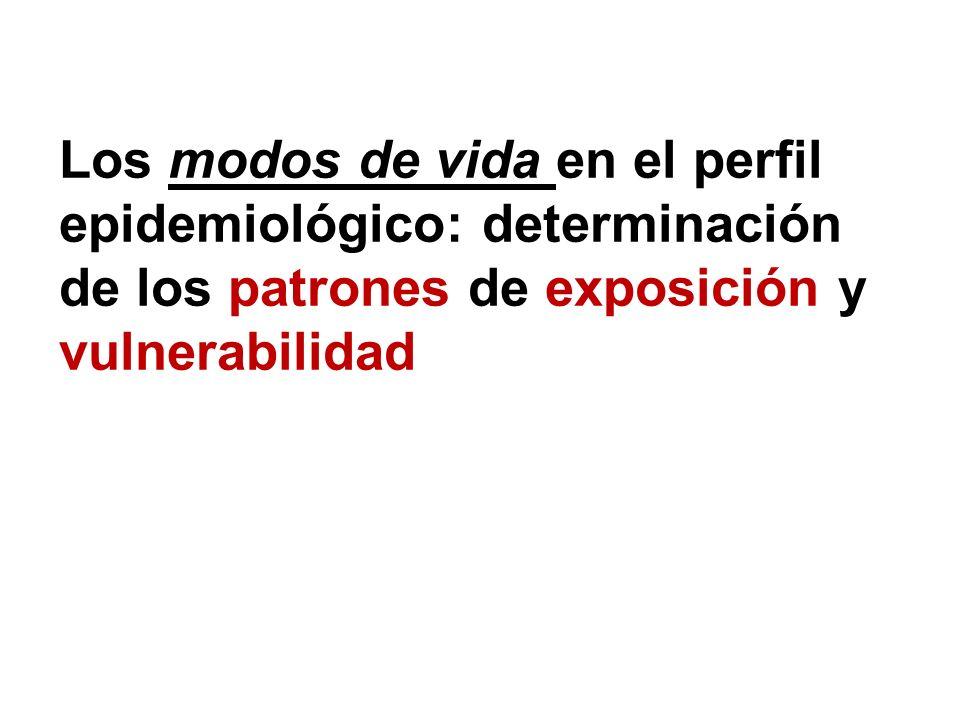 Los modos de vida en el perfil epidemiológico: determinación de los patrones de exposición y vulnerabilidad