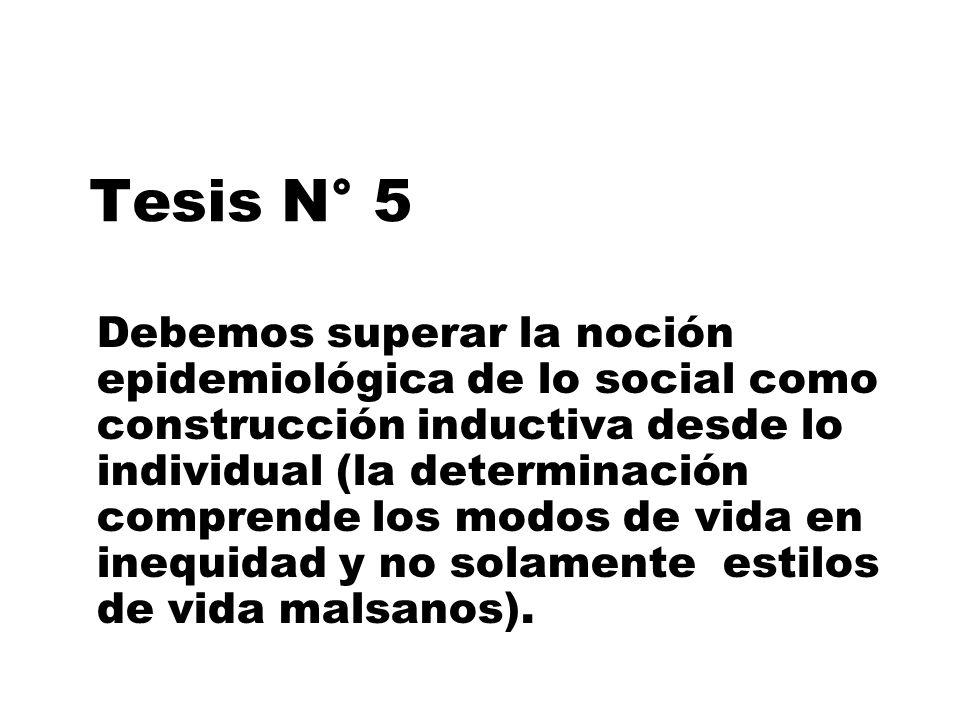 Tesis N° 5 Debemos superar la noción epidemiológica de lo social como construcción inductiva desde lo individual (la determinación comprende los modos