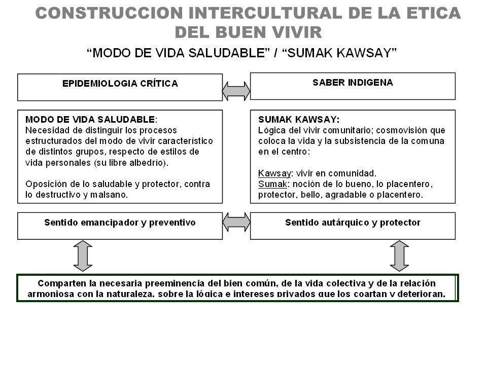 CONSTRUCCION INTERCULTURAL DE LA ETICA DEL BUEN VIVIR